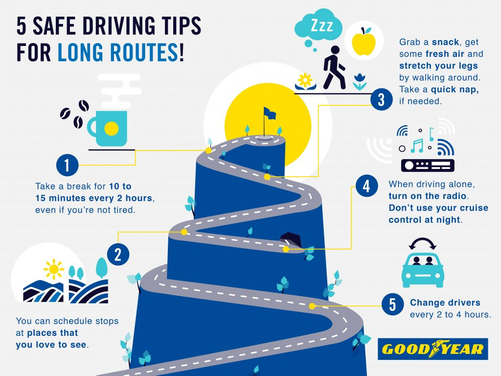 Long road trip tips Infographic courtesy Goodyear