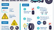 Tire safety infographic