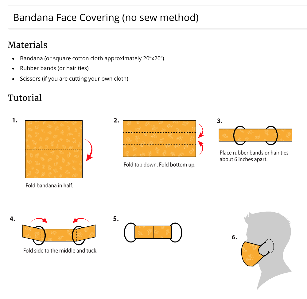 diagram to make your own face mask