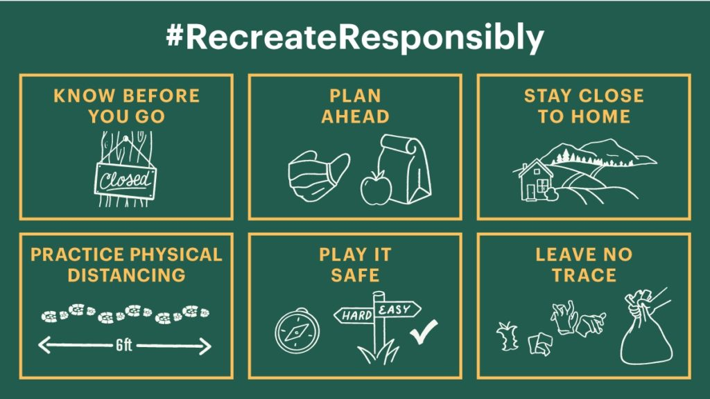 Poster of Recreate Responsibly rules in English.