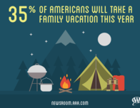 Family Travel Infographic from AAA Travel Survey Summer 2017